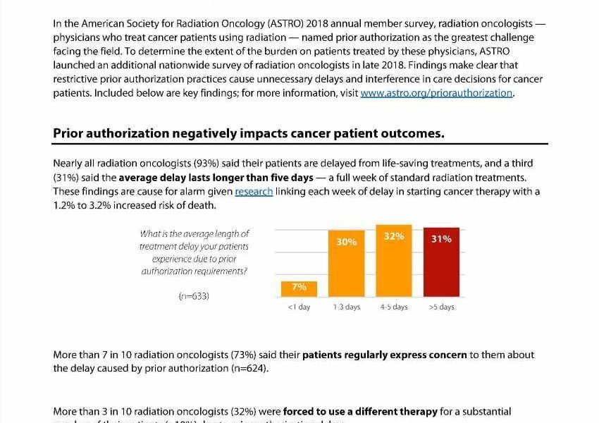 Prior authorization obstacles unnecessarily delay patient access to cancer treatments, survey finds