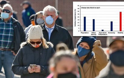 Weather alone will NOT change the spread of coronavirus, study finds