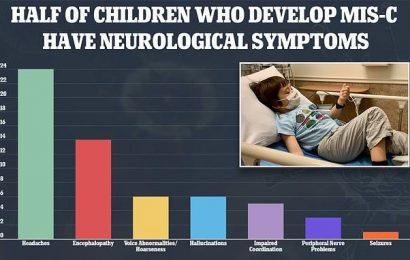 HALF of children who develop MIS-C have neurologic symptoms