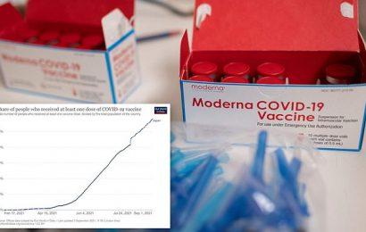 Japan suspends distribution of Moderna vaccine