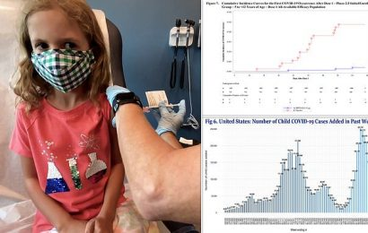 Pfizer says its COVID-19 vaccine is more than 90%  in kids aged 5-11